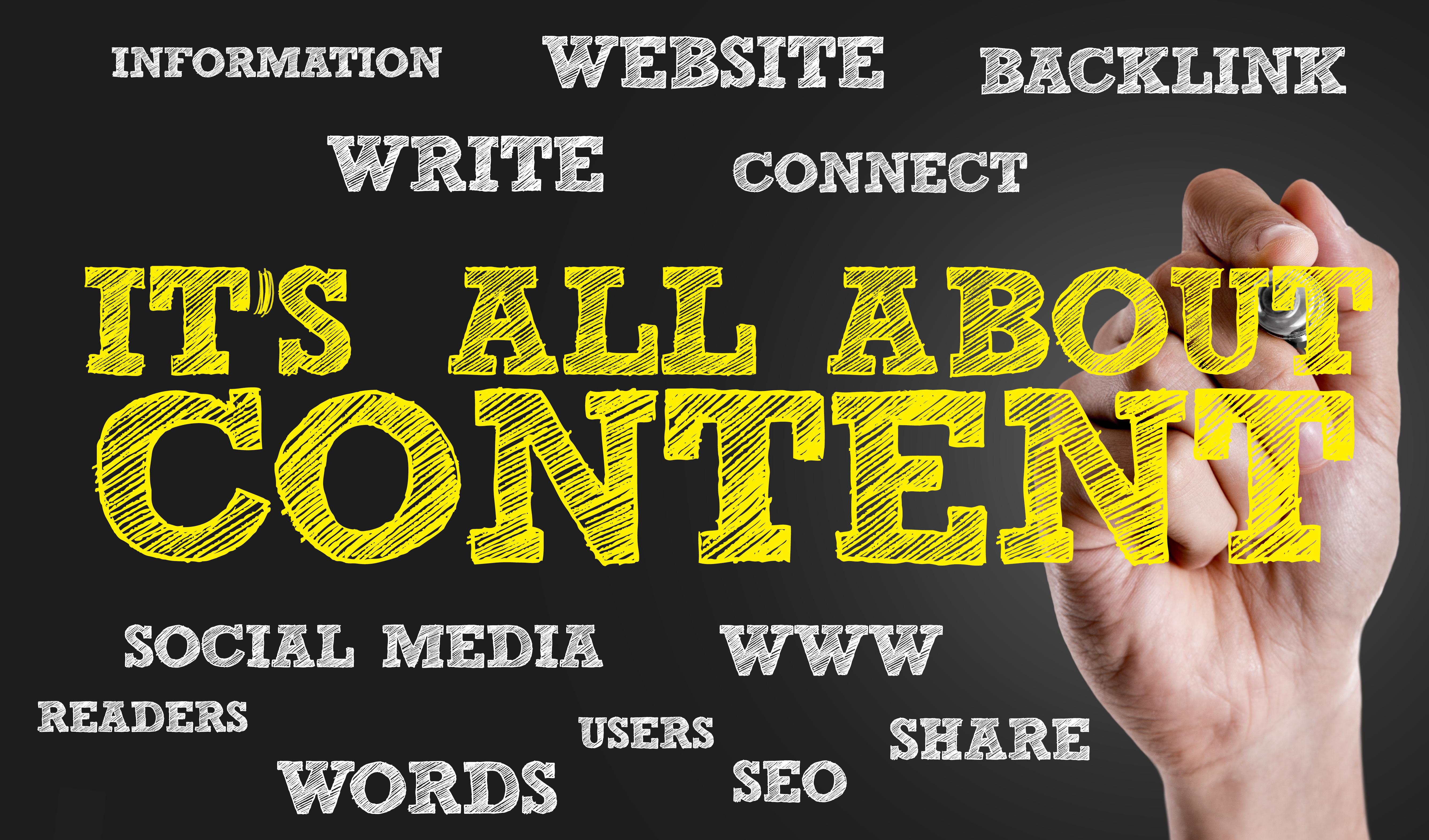 Content Blog Post -- Banner Image