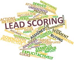 Lead Scoring Image -- Word Cloud